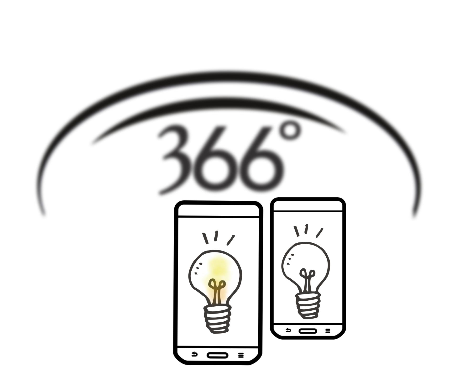 Blog 366
